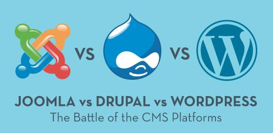 Infografía de los 3 CMS más populares: WordPress vs Drupal vs Joomla